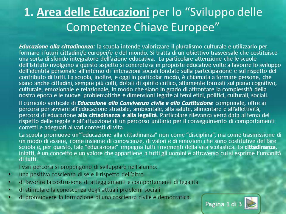 """1. Area delle Educazioni per lo """"Sviluppo delle Competenze Chiave Europee"""" Educazione alla cittadinanza: la scuola intende valorizzare il pluralismo c"""