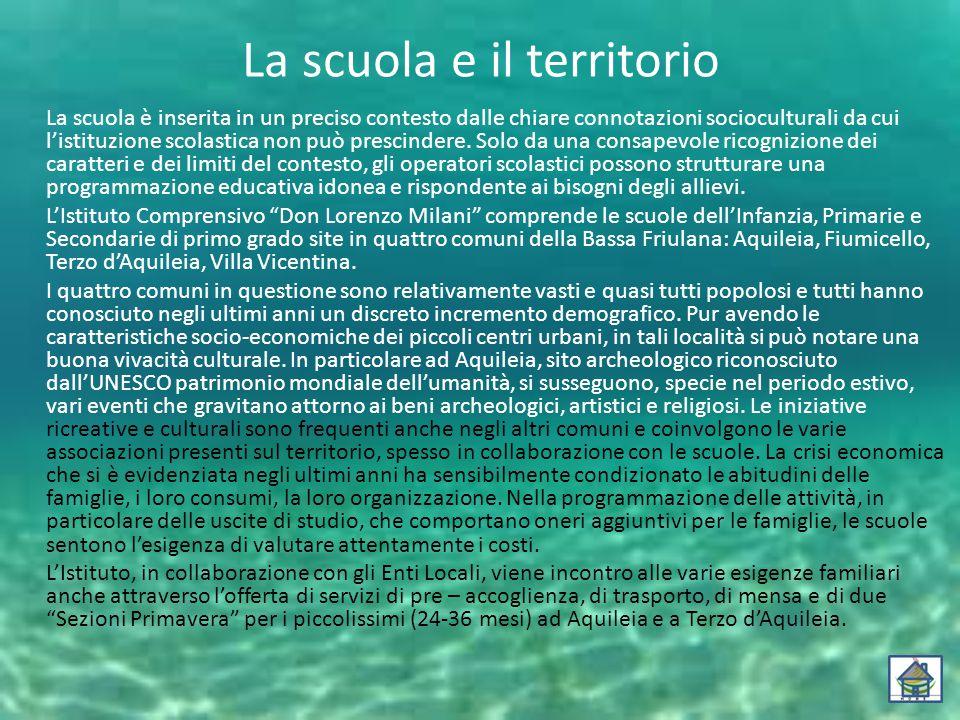 Scuola dell'Infanzia Riccardo Michieli - Fiumicello Via Libertà tel.