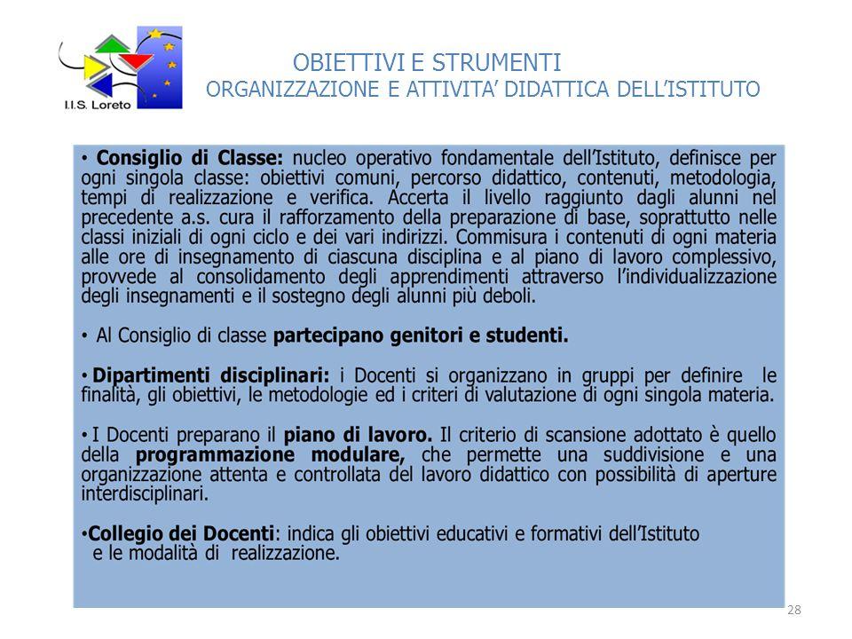 OBIETTIVI E STRUMENTI ORGANIZZAZIONE E ATTIVITA' DIDATTICA DELL'ISTITUTO 28