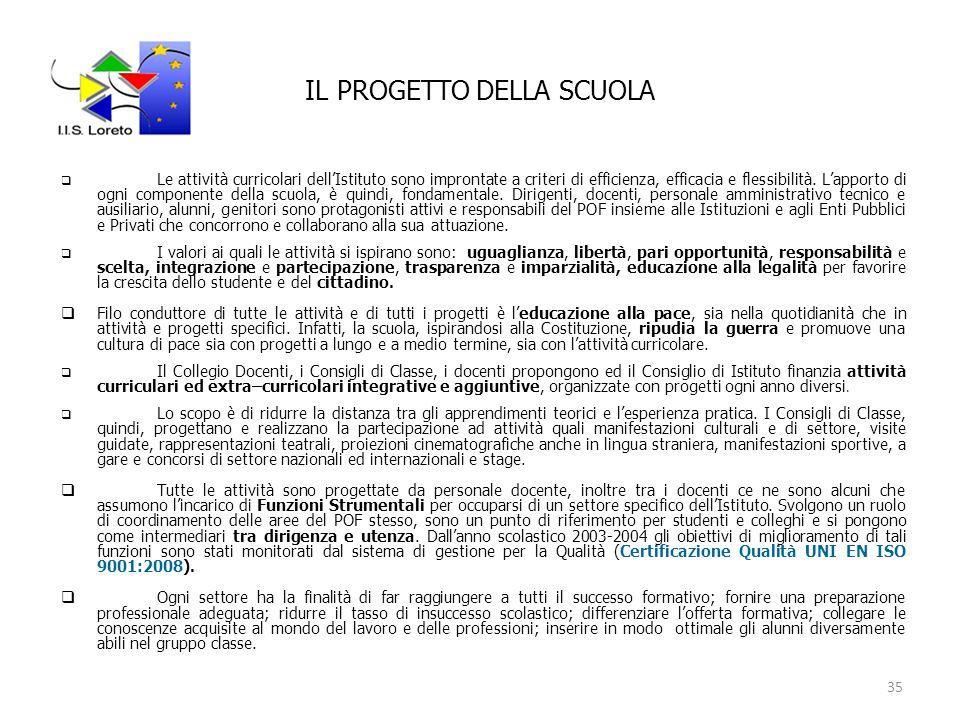 IL PROGETTO DELLA SCUOLA 35  Le attività curricolari dell'Istituto sono improntate a criteri di efficienza, efficacia e flessibilità.