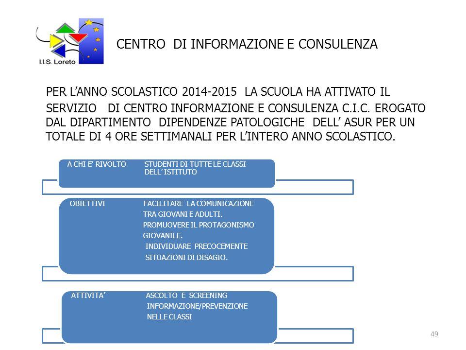 CENTRO DI INFORMAZIONE E CONSULENZA PER L'ANNO SCOLASTICO 2014-2015 LA SCUOLA HA ATTIVATO IL SERVIZIO DI CENTRO INFORMAZIONE E CONSULENZA C.I.C.