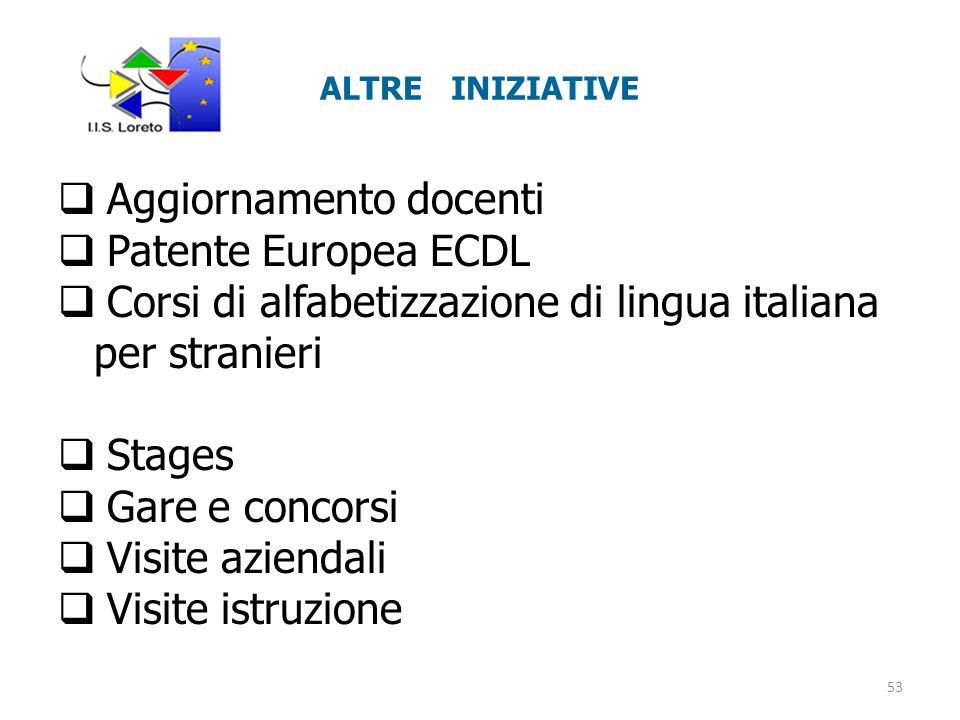ALTRE INIZIATIVE  Aggiornamento docenti  Patente Europea ECDL  Corsi di alfabetizzazione di lingua italiana per stranieri  Stages  Gare e concorsi  Visite aziendali  Visite istruzione 53