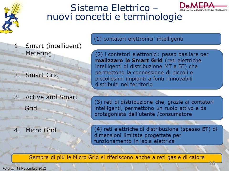 Sistema Elettrico – nuovi concetti e terminologie 1.Smart (intelligent) Metering 2.Smart Grid 3.Active and Smart Grid 4.Micro Grid (1) contatori elett