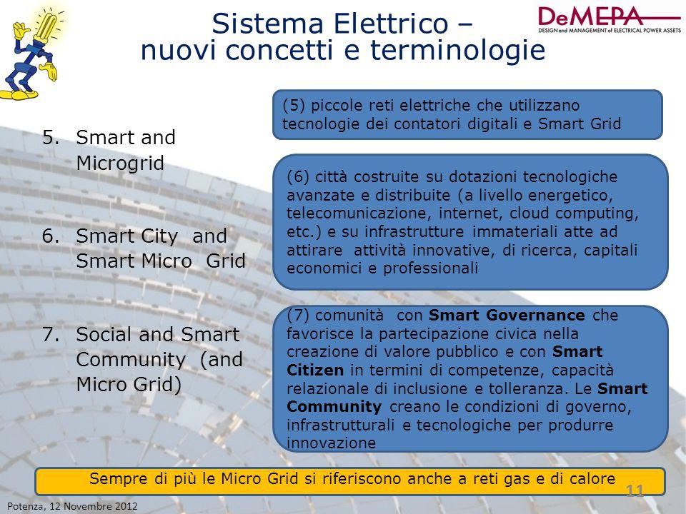 Sistema Elettrico – nuovi concetti e terminologie 5.Smart and Microgrid 6.Smart City and Smart Micro Grid 7.Social and Smart Community (and Micro Grid
