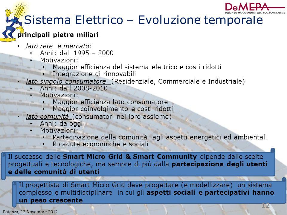 Sistema Elettrico – Evoluzione temporale principali pietre miliari lato rete e mercato: Anni: dal 1995 – 2000 Motivazioni: Maggior efficienza del sist