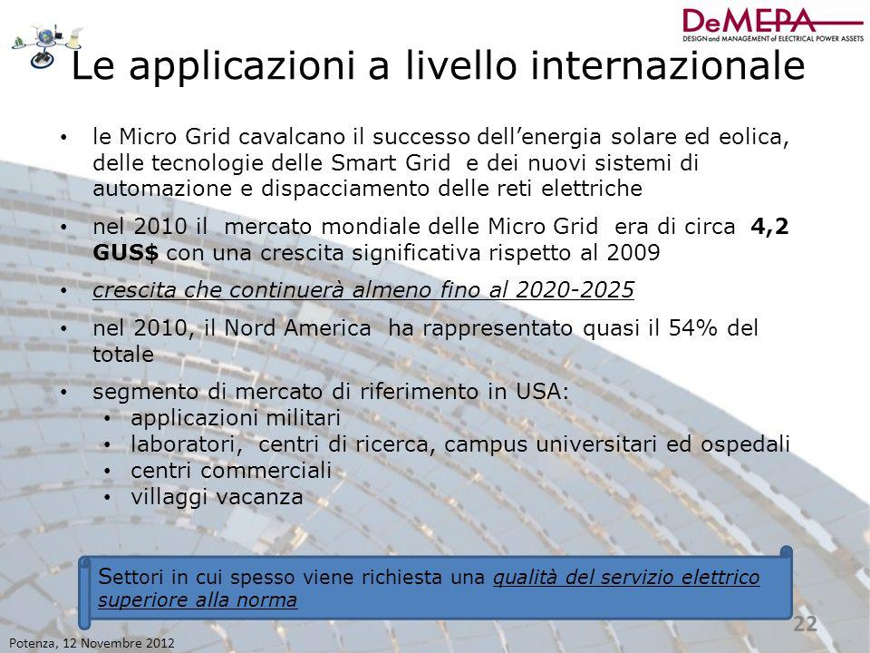 Le applicazioni a livello internazionale le Micro Grid cavalcano il successo dell'energia solare ed eolica, delle tecnologie delle Smart Grid e dei nu
