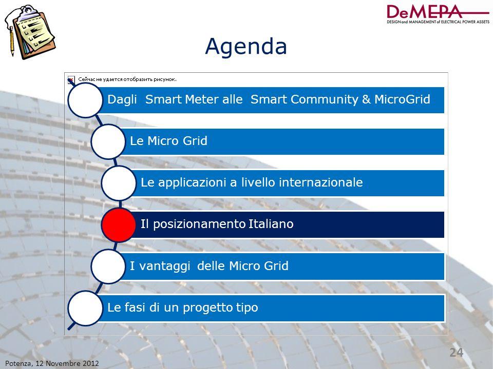 Agenda Dagli Smart Meter alle Smart Community & MicroGrid Le Micro Grid Le applicazioni a livello internazionale Il posizionamento Italiano I vantaggi