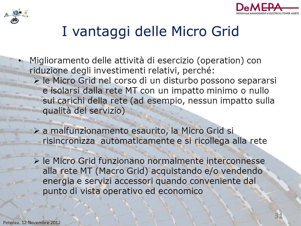 I vantaggi delle Micro Grid Miglioramento delle attività di esercizio (operation) con riduzione degli investimenti relativi, perché:  le Micro Grid n