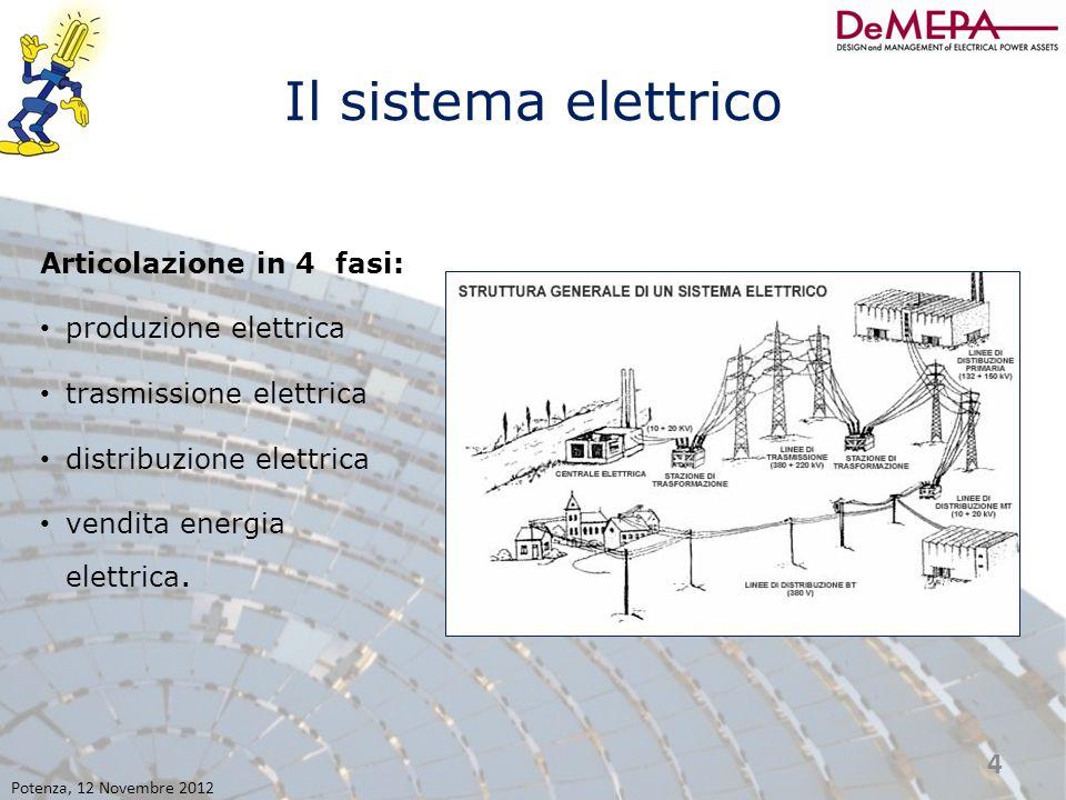 Il sistema elettrico Articolazione in 4 fasi: produzione elettrica trasmissione elettrica distribuzione elettrica vendita energia elettrica. Potenza,