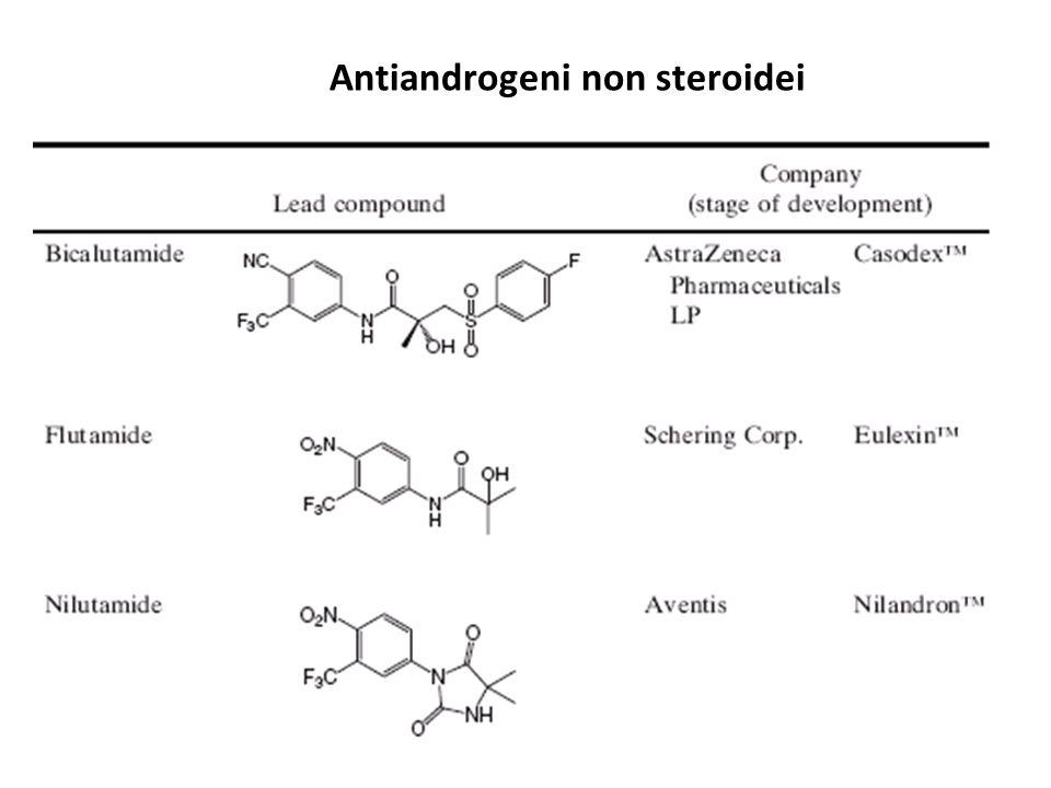 Antiandrogeni non steroidei