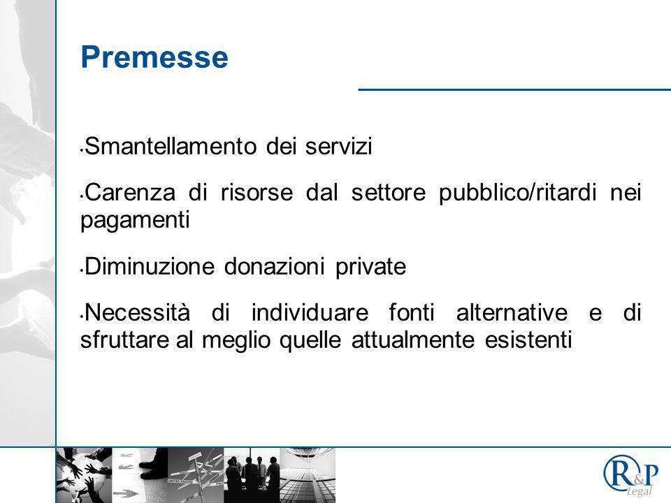 Premesse Smantellamento dei servizi Carenza di risorse dal settore pubblico/ritardi nei pagamenti Diminuzione donazioni private Necessità di individuare fonti alternative e di sfruttare al meglio quelle attualmente esistenti