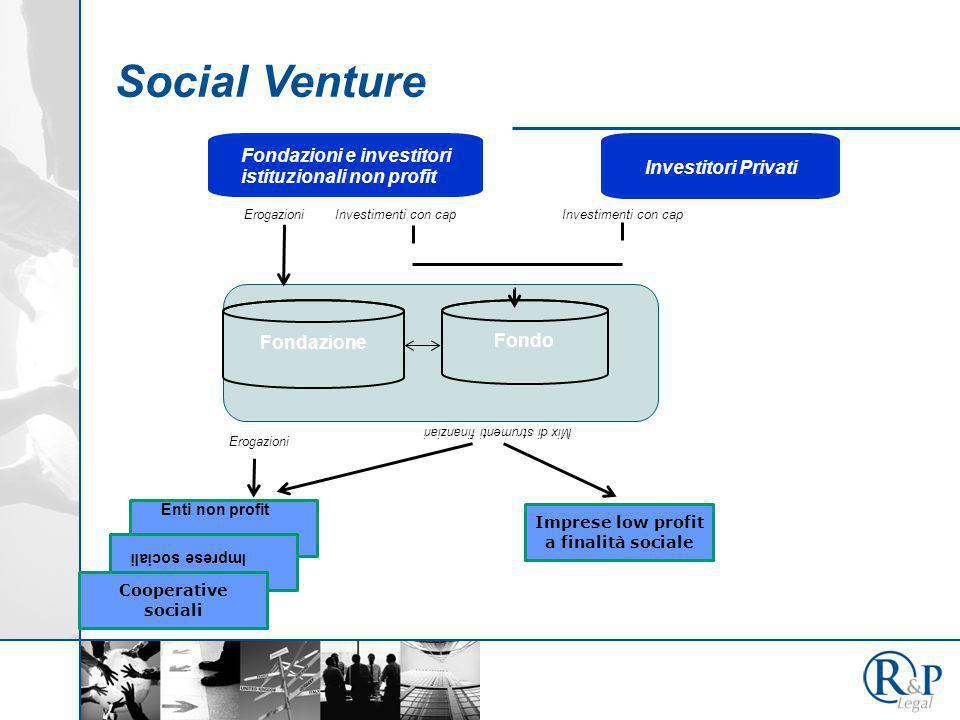 Social Venture Fondazioni e investitori istituzionali non profit Investitori Privati Fondo Investimenti con cap Imprese low profit a finalità sociale Mix di strumenti finanziari Fondazione Investimenti con cap Erogazioni Cooperative sociali Imprese sociali Enti non profit