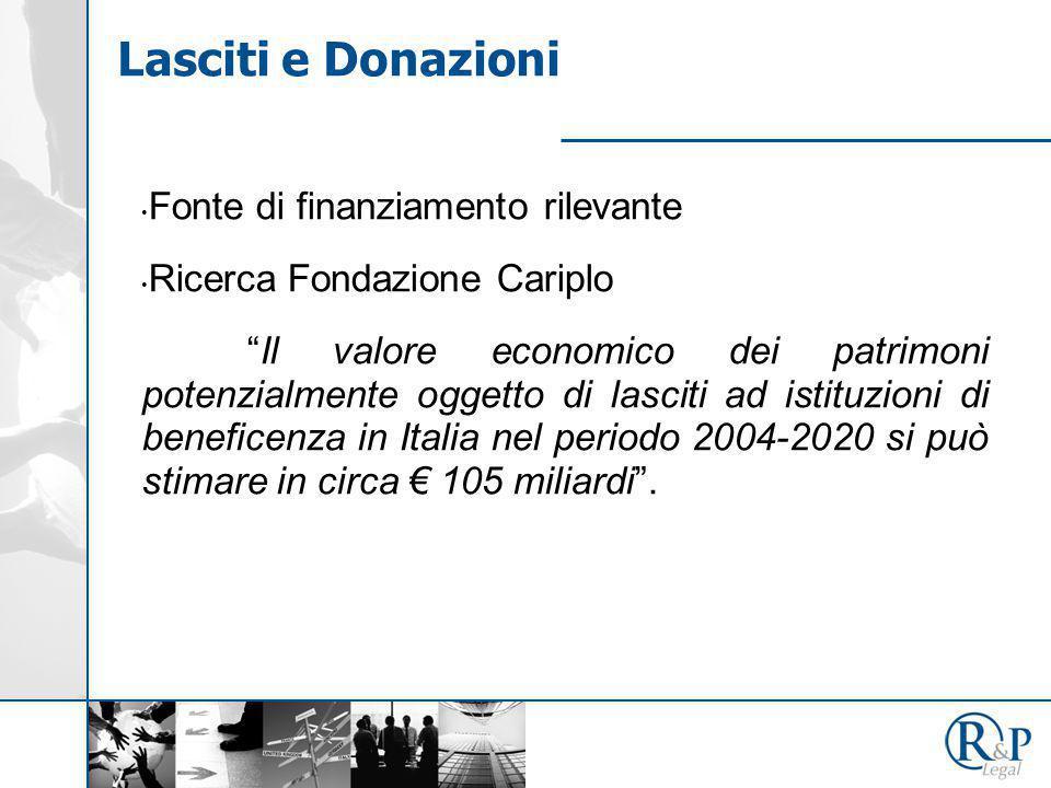 """Fonte di finanziamento rilevante Ricerca Fondazione Cariplo """"Il valore economico dei patrimoni potenzialmente oggetto di lasciti ad istituzioni di ben"""