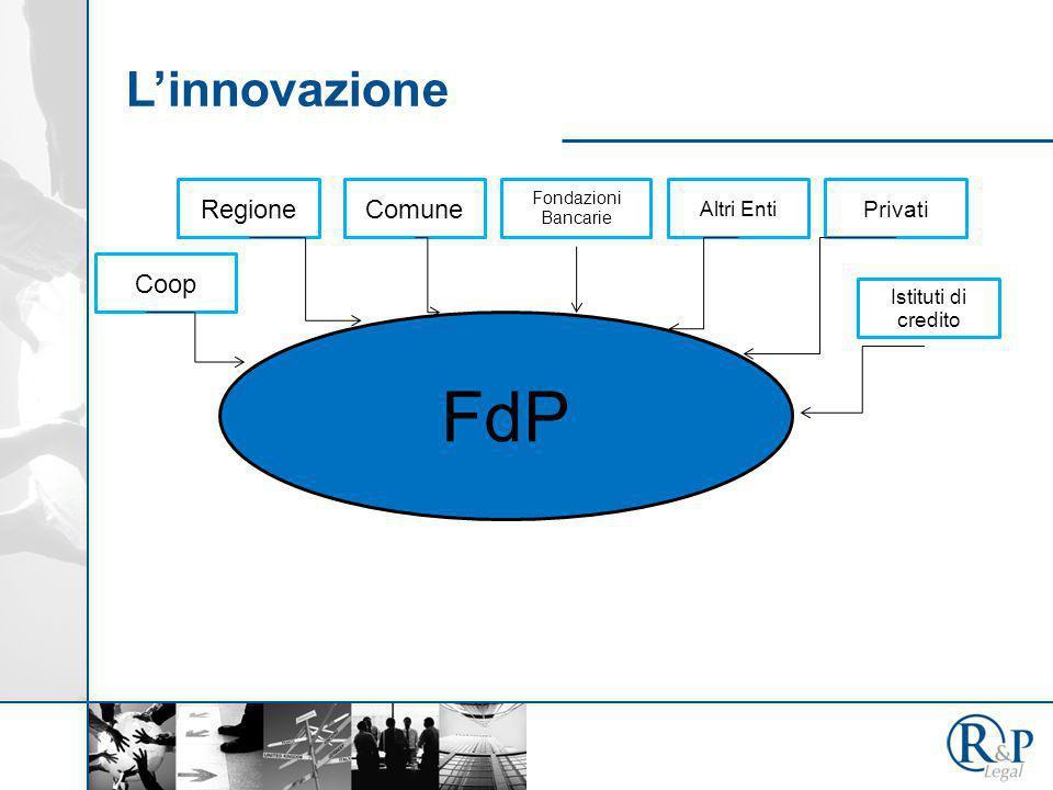 FdP RegioneComune Fondazioni Bancarie Altri Enti L'innovazione Privati Coop Istituti di credito
