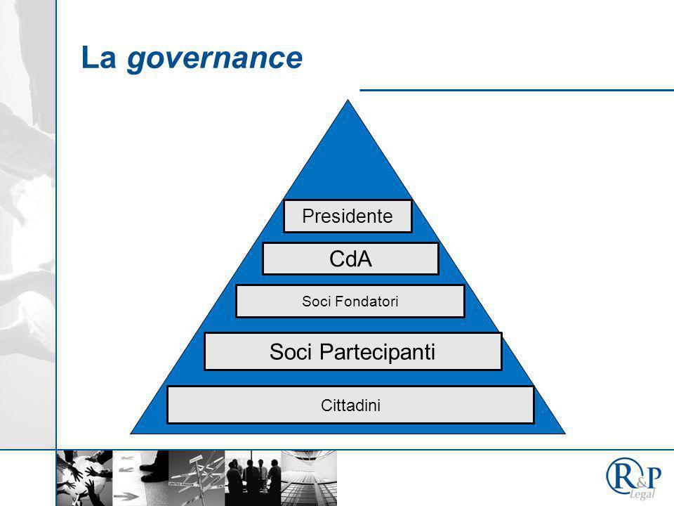 La governance Cittadini Soci Partecipanti Soci Fondatori CdA Presidente