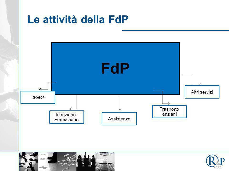Le attività della FdP FdP Ricerca Istruzione- Formazione Altri servizi Assistenza Trasporto anziani