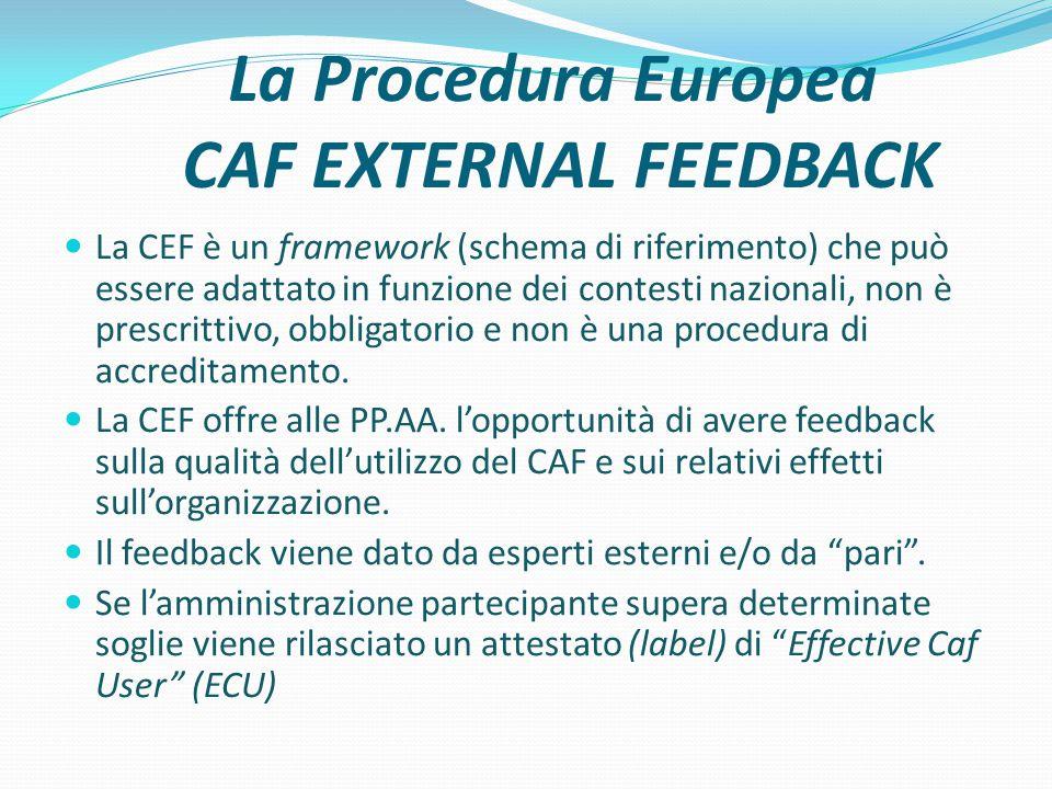 La Procedura Europea CAF EXTERNAL FEEDBACK La CEF è un framework (schema di riferimento) che può essere adattato in funzione dei contesti nazionali, n