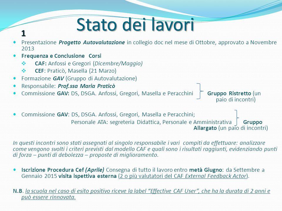 Stato dei lavori Stato dei lavori 1 Presentazione Progetto Autovalutazione in collegio doc nel mese di Ottobre, approvato a Novembre 2013 Frequenza e