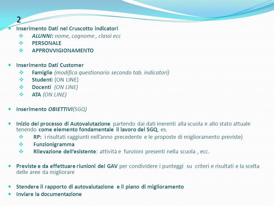 2 Inserimento Dati nel Cruscotto indicatori  ALUNNI: nome, cognome, classi ecc  PERSONALE  APPROVVIGIONAMENTO Inserimento Dati Customer  Famiglie