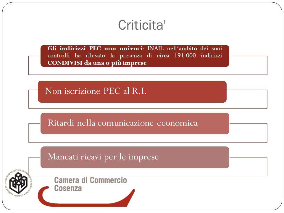Criticita' Gli indirizzi PEC non univoci: INAIL nell'ambito dei suoi controlli ha rilevato la presenza di circa 191.000 indirizzi CONDIVISI da una o p