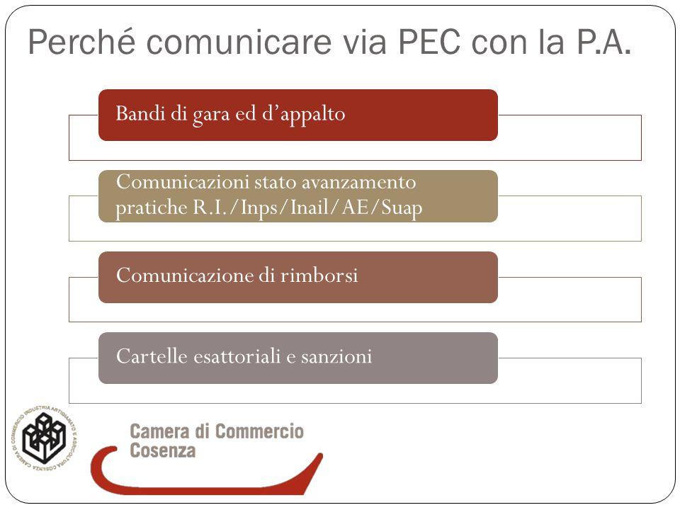 Perché comunicare via PEC con la P.A. Bandi di gara ed d'appalto Comunicazioni stato avanzamento pratiche R.I./Inps/Inail/AE/Suap Comunicazione di rim