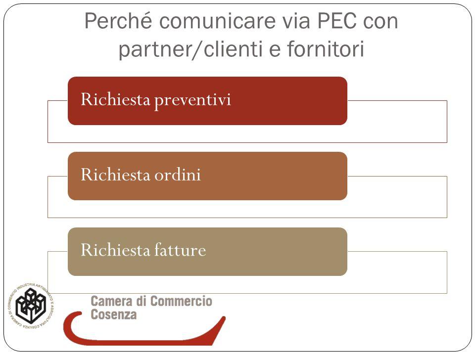 Perché comunicare via PEC con partner/clienti e fornitori Richiesta preventiviRichiesta ordiniRichiesta fatture