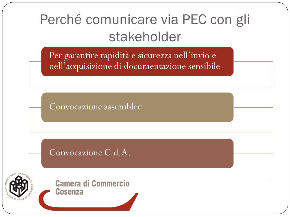 Perché comunicare via PEC con gli stakeholder Per garantire rapidità e sicurezza nell'invio e nell'acquisizione di documentazione sensibile Convocazione assembleeConvocazione C.d.A.
