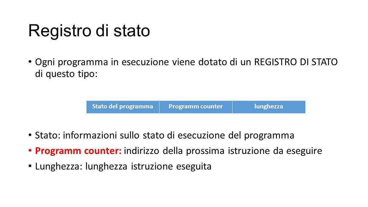 Registro di stato Ogni programma in esecuzione viene dotato di un REGISTRO DI STATO di questo tipo: Stato: informazioni sullo stato di esecuzione del