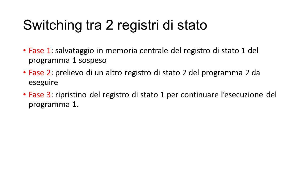 Switching tra 2 registri di stato Fase 1: salvataggio in memoria centrale del registro di stato 1 del programma 1 sospeso Fase 2: prelievo di un altro