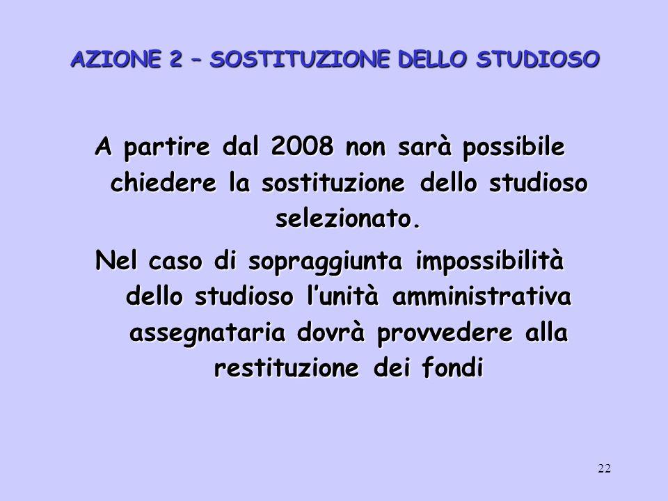 22 AZIONE 2 – SOSTITUZIONE DELLO STUDIOSO A partire dal 2008 non sarà possibile chiedere la sostituzione dello studioso selezionato.