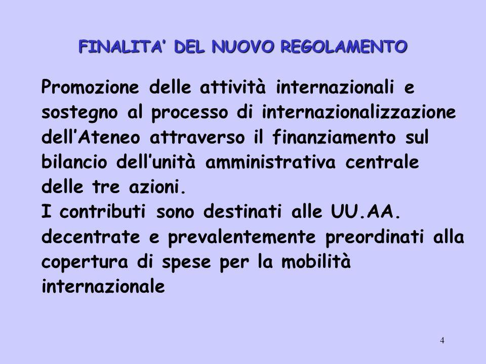 4 FINALITA' DEL NUOVO REGOLAMENTO Promozione delle attività internazionali e sostegno al processo di internazionalizzazione dell'Ateneo attraverso il finanziamento sul bilancio dell'unità amministrativa centrale delle tre azioni.