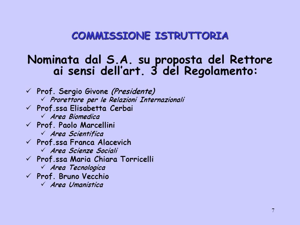 7 COMMISSIONE ISTRUTTORIA Nominata dal S.A.su proposta del Rettore ai sensi dell'art.