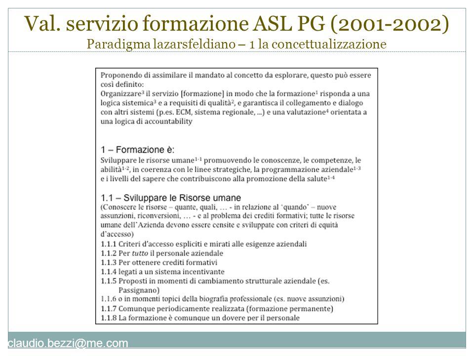 claudio.bezzi@me.com Val. servizio formazione ASL PG (2001-2002) Paradigma lazarsfeldiano – 1 la concettualizzazione