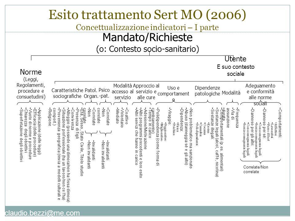 claudio.bezzi@me.com Esito trattamento Sert MO (2006) Concettualizzazione indicatori – I parte Mandato/Richieste (o: Contesto socio-sanitario)  Utent