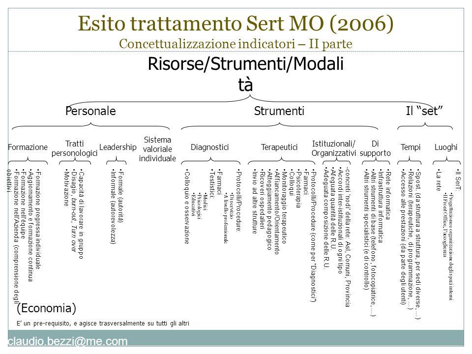 """claudio.bezzi@me.com Esito trattamento Sert MO (2006) Concettualizzazione indicatori – II parte Risorse/Strumenti/Modali tà PersonaleIl """"set""""Strumenti"""