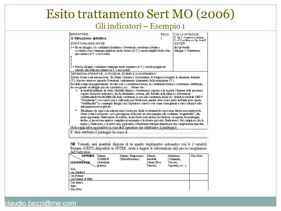 claudio.bezzi@me.com Esito trattamento Sert MO (2006) Gli indicatori – Esempio 1