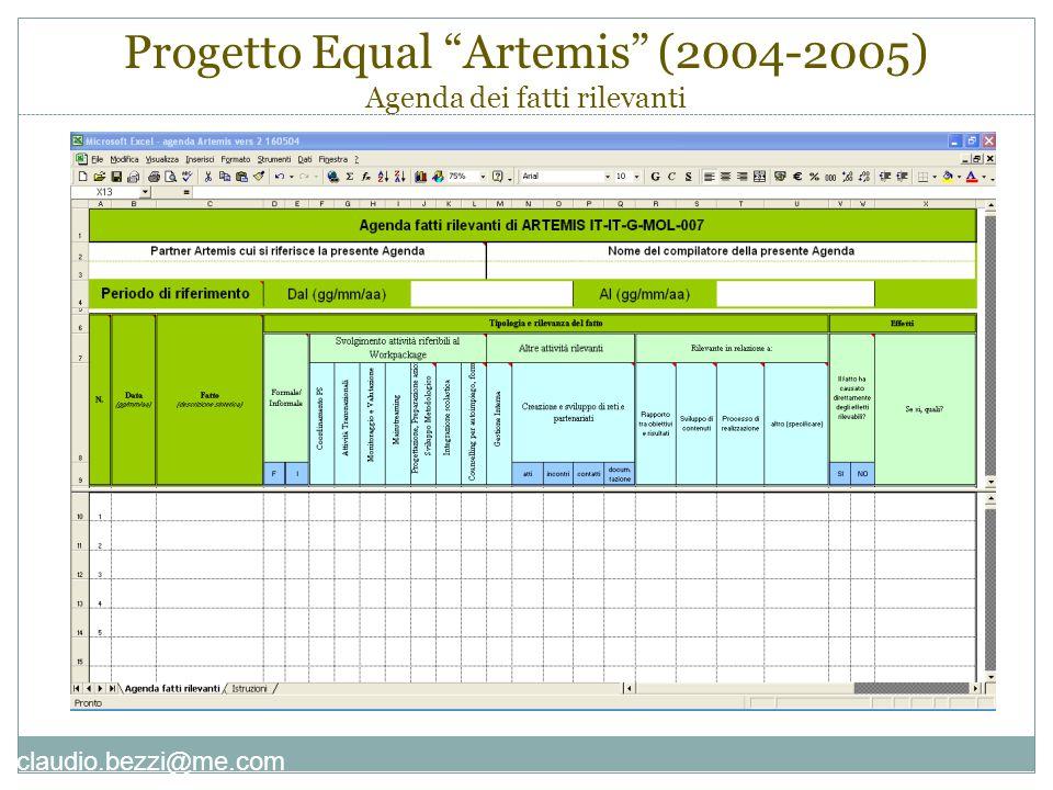 """claudio.bezzi@me.com Progetto Equal """"Artemis"""" (2004-2005) Agenda dei fatti rilevanti"""