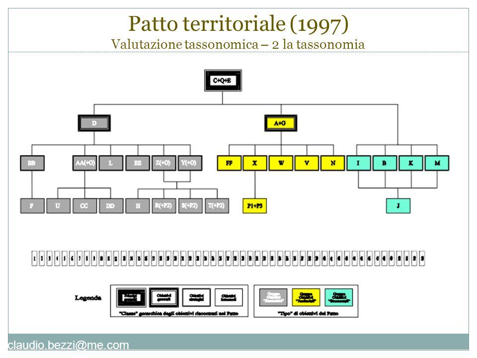 claudio.bezzi@me.com Patto territoriale (1997) Valutazione tassonomica – 2 la tassonomia