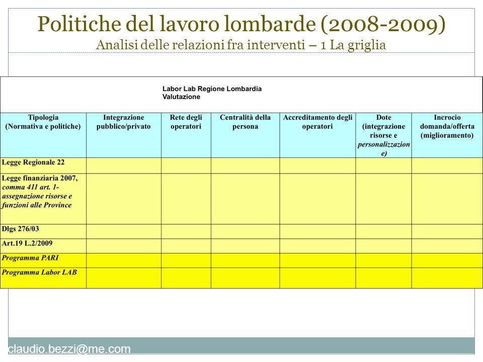 claudio.bezzi@me.com Politiche del lavoro lombarde (2008-2009) Analisi delle relazioni fra interventi – 1 La griglia