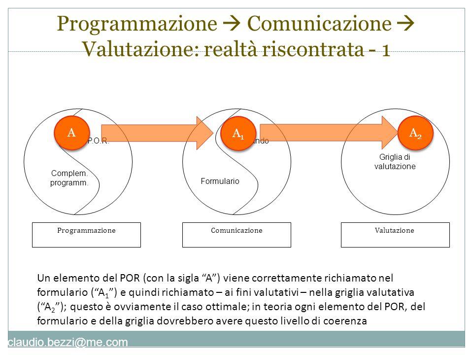 claudio.bezzi@me.com Programmazione  Comunicazione  Valutazione: realtà riscontrata - 1 P.O.R. Complem. programm. ProgrammazioneValutazioneComunicaz