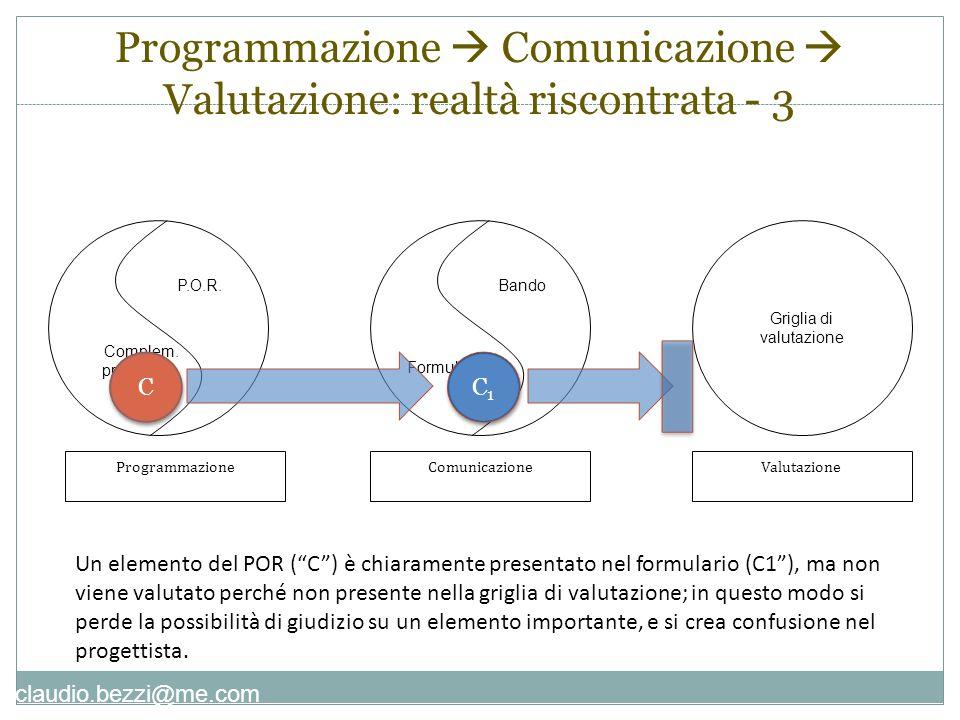 claudio.bezzi@me.com P.O.R. Complem. programm. ProgrammazioneValutazioneComunicazione Bando Formulario Griglia di valutazione C C C1C1 C1C1 Un element