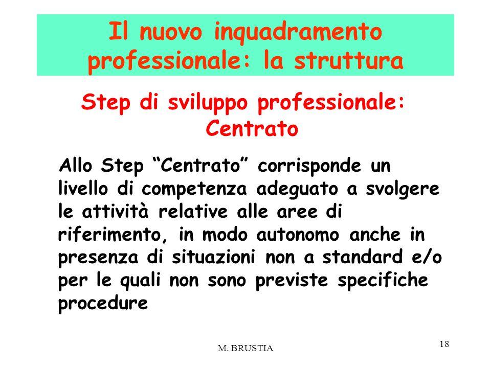 """18 Step di sviluppo professionale: Centrato Allo Step """"Centrato"""" corrisponde un livello di competenza adeguato a svolgere le attività relative alle ar"""
