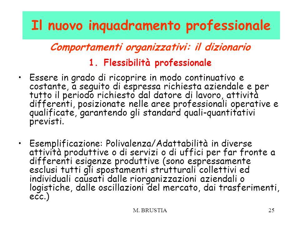 M. BRUSTIA25 Comportamenti organizzativi: il dizionario 1.Flessibilità professionale Essere in grado di ricoprire in modo continuativo e costante, a s