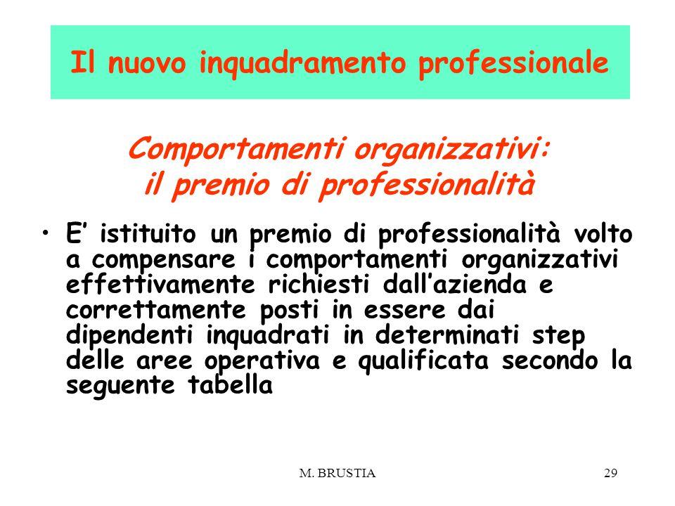 M. BRUSTIA29 Comportamenti organizzativi: il premio di professionalità E' istituito un premio di professionalità volto a compensare i comportamenti or