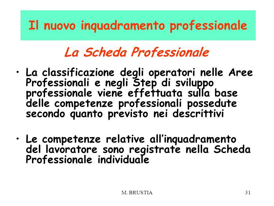 M. BRUSTIA31 Il nuovo inquadramento professionale La Scheda Professionale La classificazione degli operatori nelle Aree Professionali e negli Step di