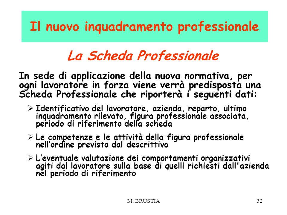 M. BRUSTIA32 Il nuovo inquadramento professionale La Scheda Professionale In sede di applicazione della nuova normativa, per ogni lavoratore in forza