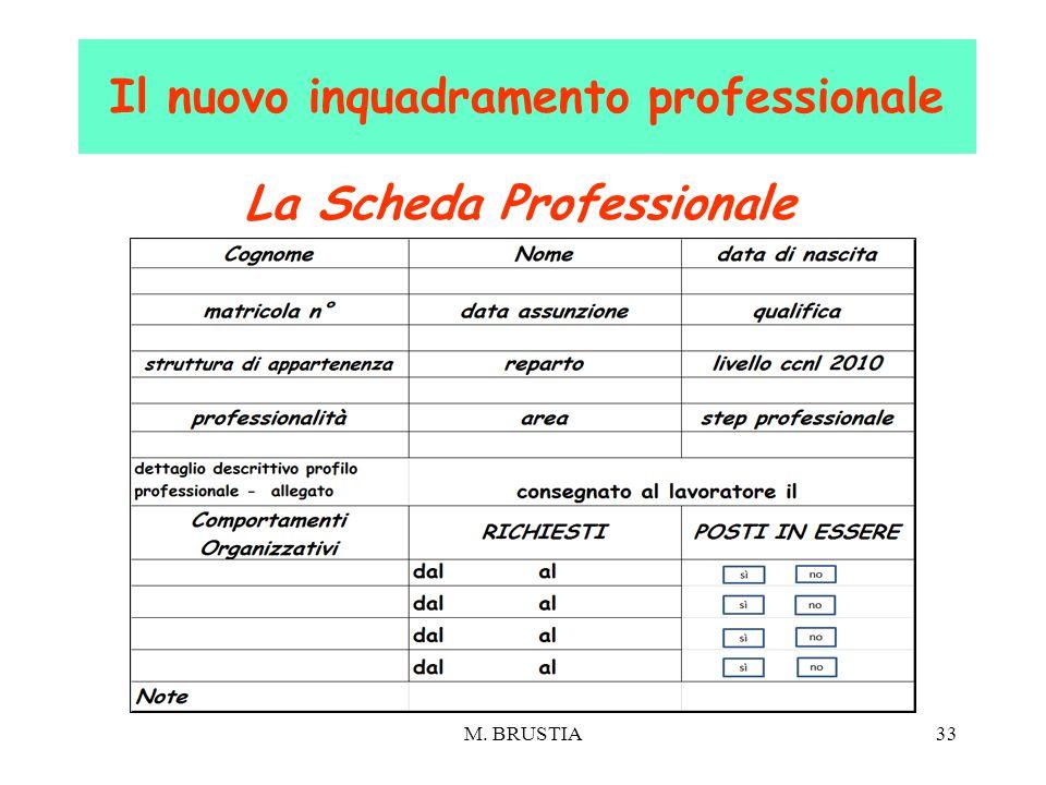 M. BRUSTIA33 Il nuovo inquadramento professionale La Scheda Professionale
