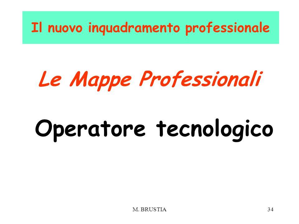 M. BRUSTIA34 Il nuovo inquadramento professionale Le Mappe Professionali Operatore tecnologico