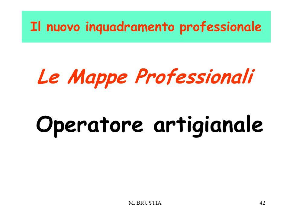 M. BRUSTIA42 Il nuovo inquadramento professionale Le Mappe Professionali Operatore artigianale