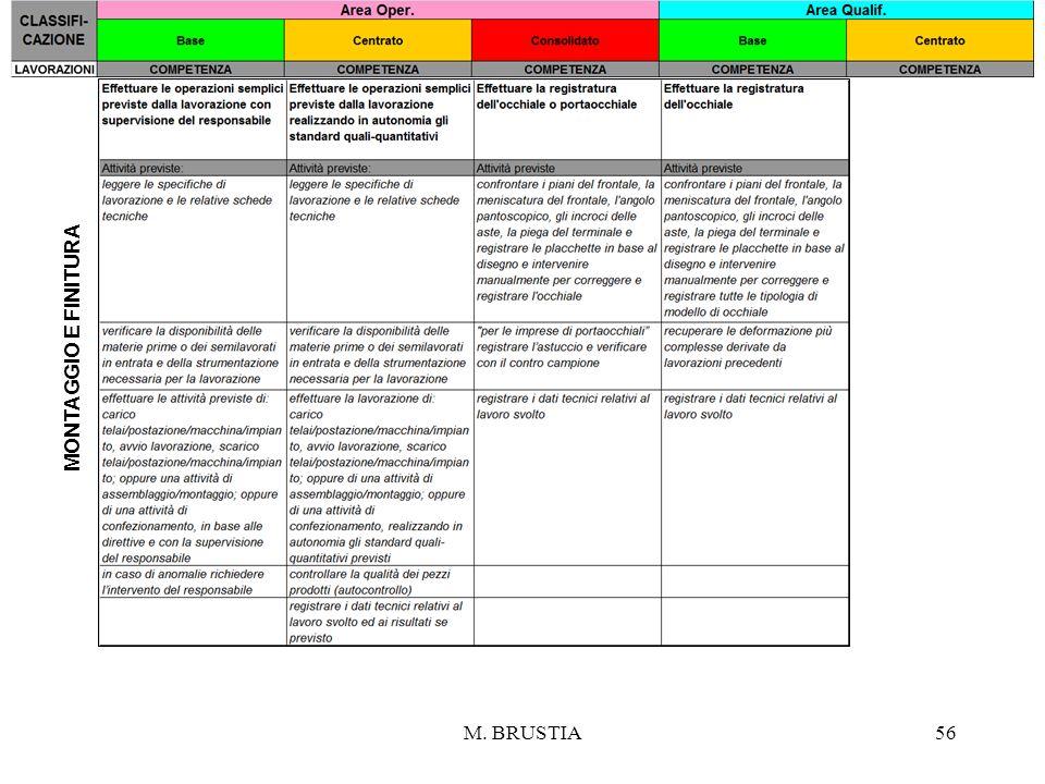 M. BRUSTIA56 MONTAGGIO E FINITURA